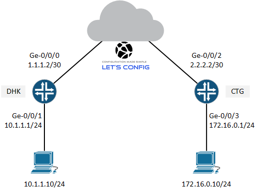 How to configure Site-to-Site Policy based IPSec VPN on Juniper SRX