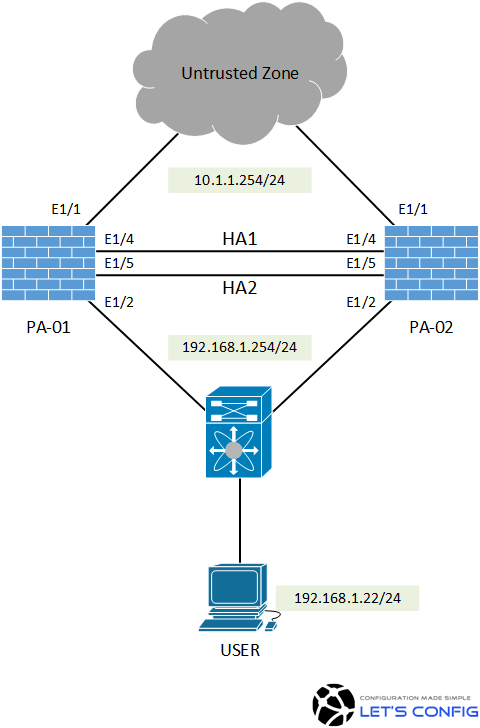 Configure Active/Passive HA in Palo Alto Firewall