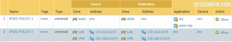 Palo Alto Security Policy Configuration for IPSec